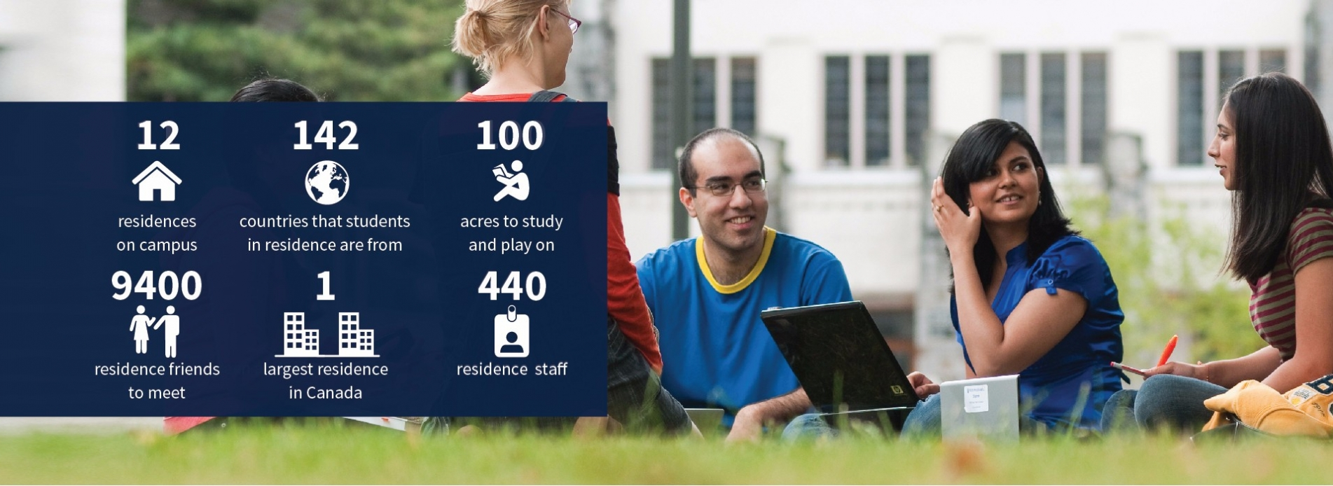 Information about residence at UBC