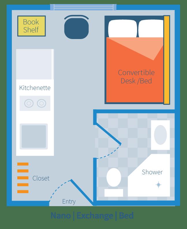 Nano   Exchange (Bed View)